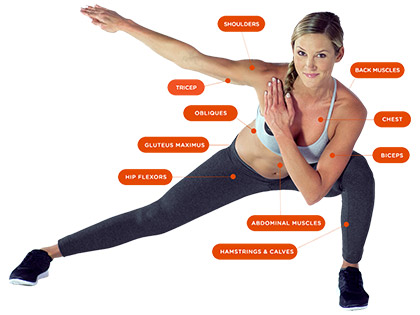 Activ5 Full Body Workout